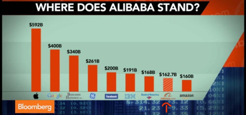 ali-baba-infograph