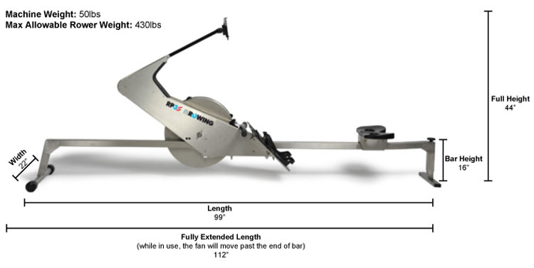 Rowing Machine Length