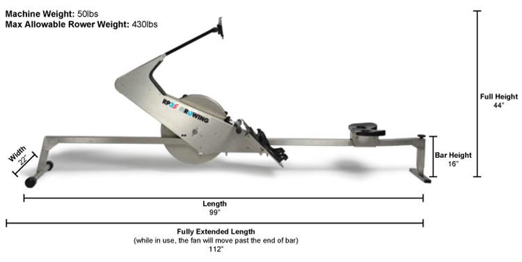 rowing machine buying guide