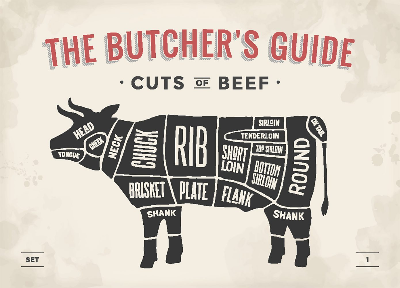 The Butcher's guide (carnivore diet)