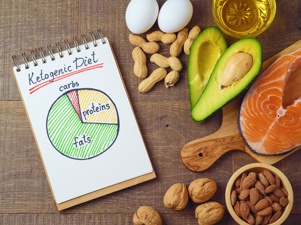 What Are Keto Diet Macros Lifestyle Updated